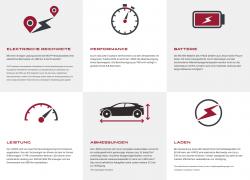 Jaguar I-Pace bei Auto Stahl Performance