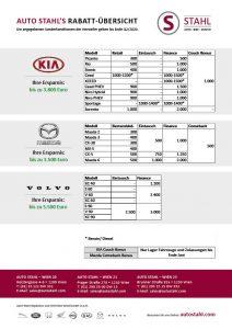 Rabattübersicht Bonifikation AUTO STAHL