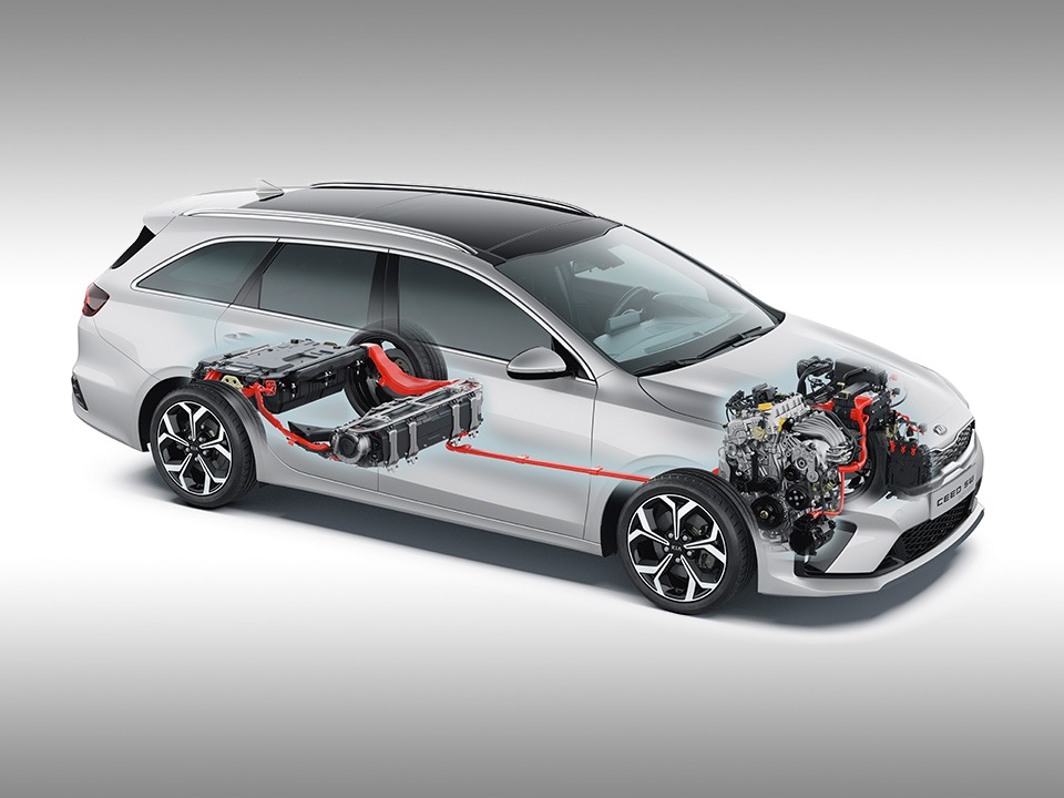 Kia Ceed Sportswagon Plugin Hybrid Modell technische Ansicht